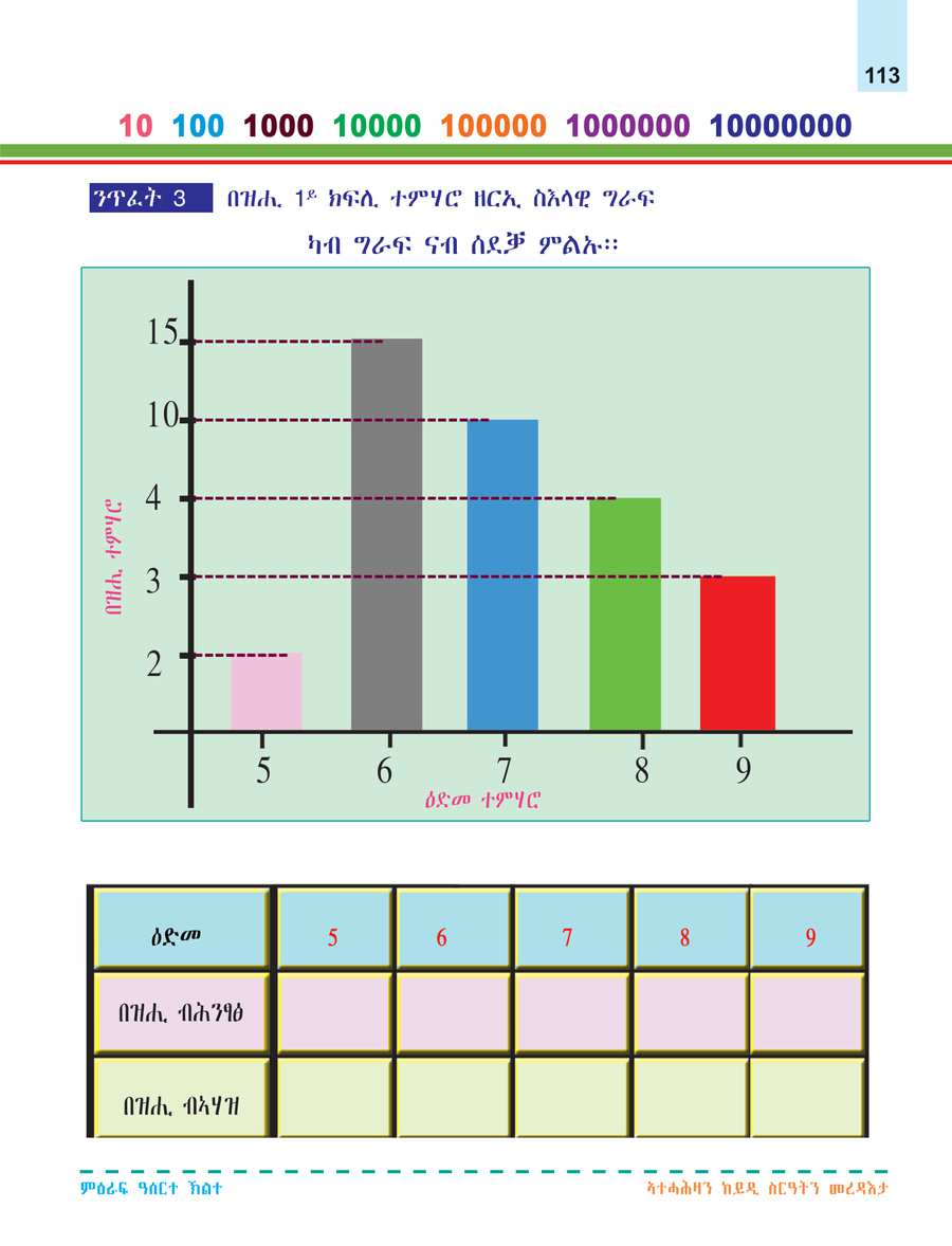 Math grade 1                                  page 119